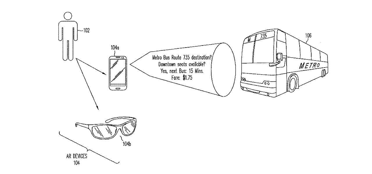 PayPal Patents Point to Big Plans for Augmented Reality E-Commerce on Smartphones & Smartglasses