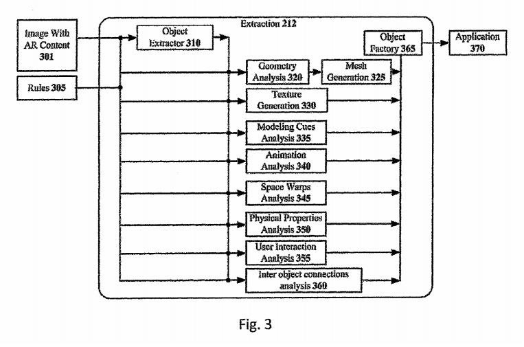 Apple's Latest Patent Generates AR Content from Real World Images