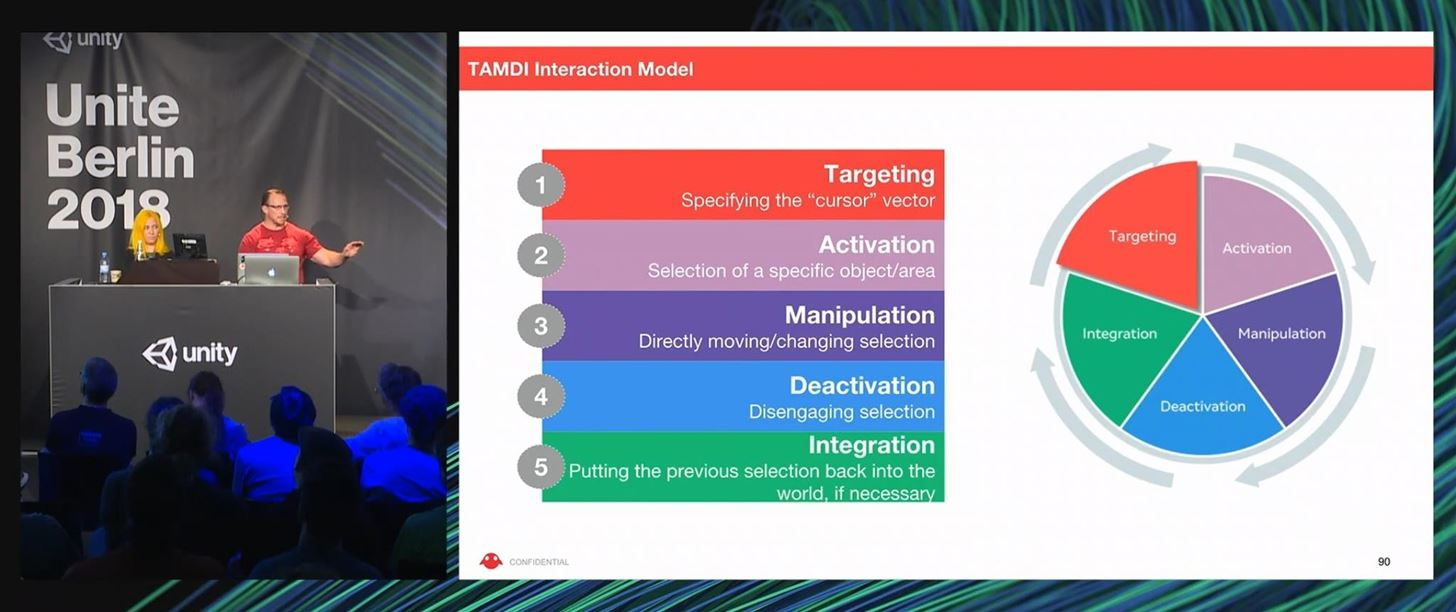 Magic Leap's Unity Conference Presentation Uncovered Many New Details, Here's What We Found Out