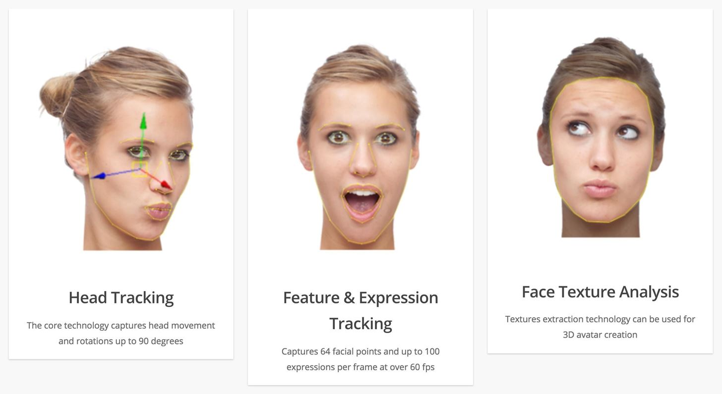 How Face Tracking & Augmentation Technology Works