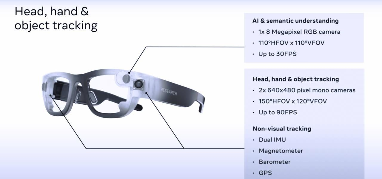 Mark Zuckerberg Reveals More About Facebook's Upcoming Smartglasses Set to Debut This Year