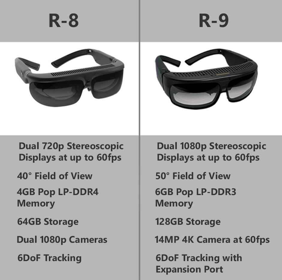 Hands-On: Our Detailed Look at Osterhout Design Group's R-8 & R-9 Smartglasses