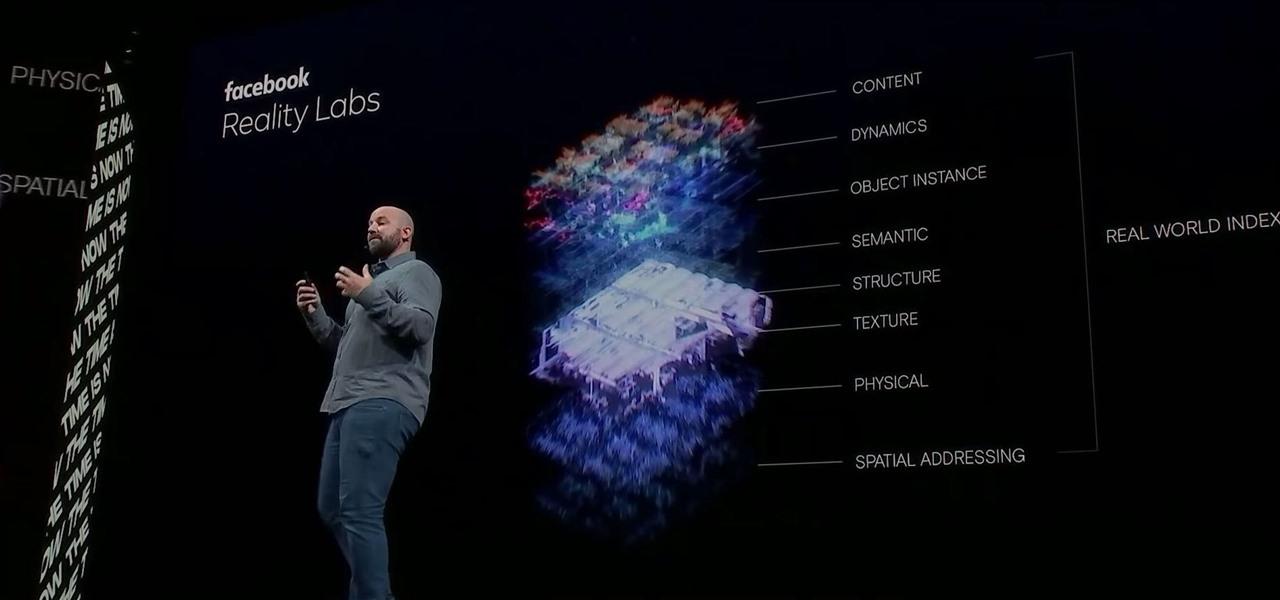 Facebook Confirms Smartglasses & AR Cloud Platform as Unity Expands Its AR Capabilities