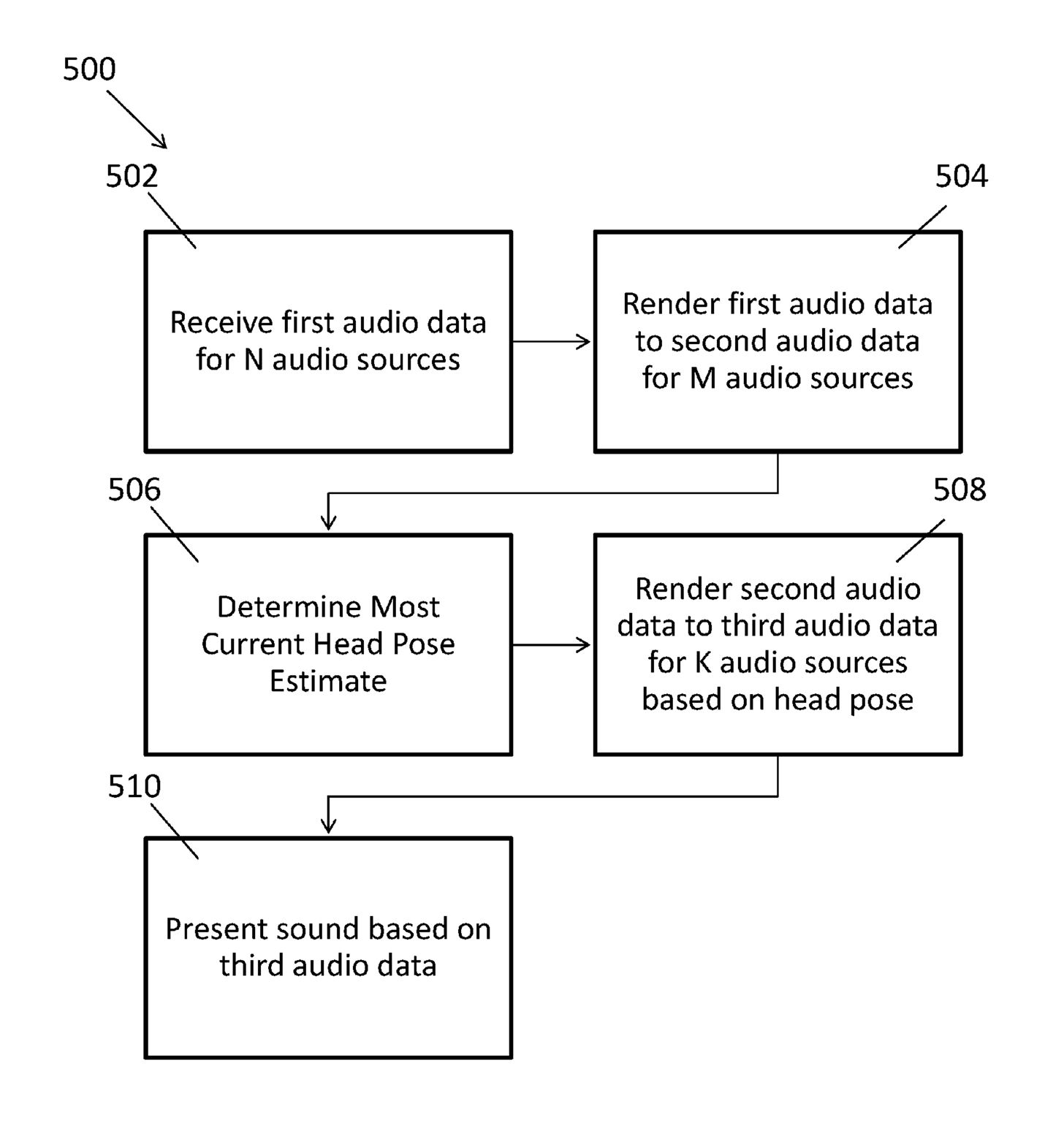 Magic Leap Patent Details Spatial Audio That Changes Based on Users' Head Movements
