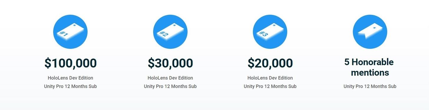 Unity & Microsoft Are Giving Away $150,000 for HoloLens Apps & Loaning Out HoloLens Developers Kits
